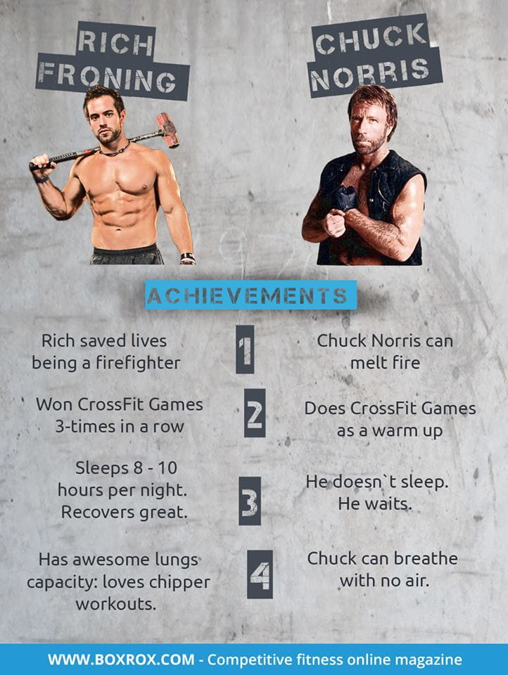 Rich Froning Vs Chuck Norris
