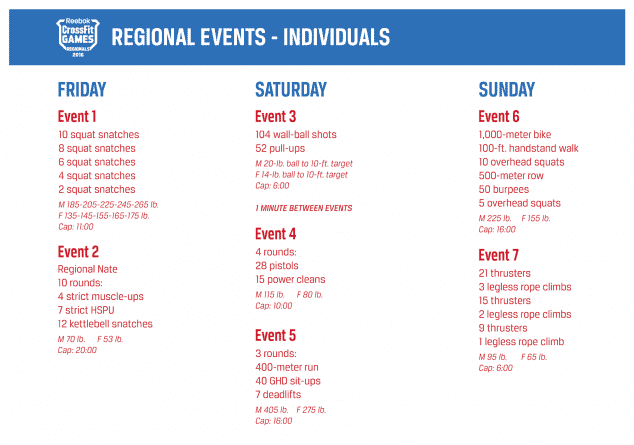2016 Regionals events timetable crossfit games
