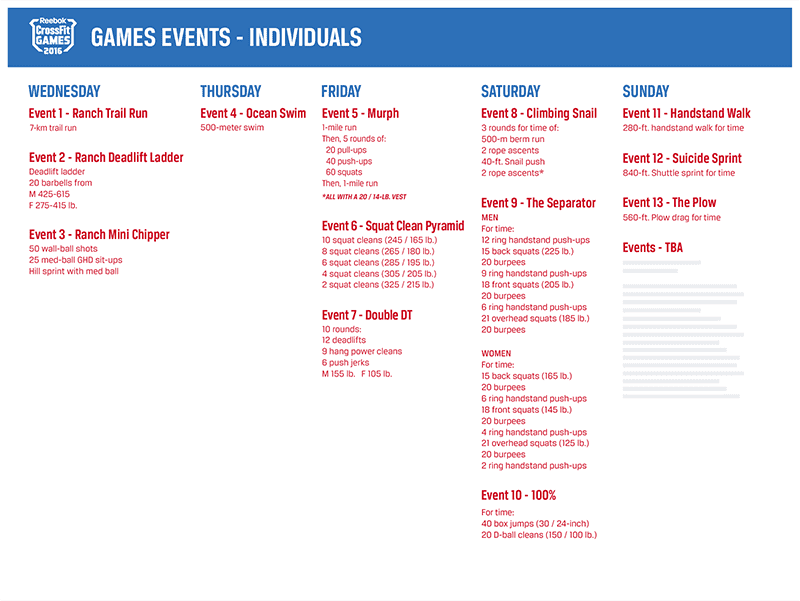 crossfit games 2016 updates event timetable