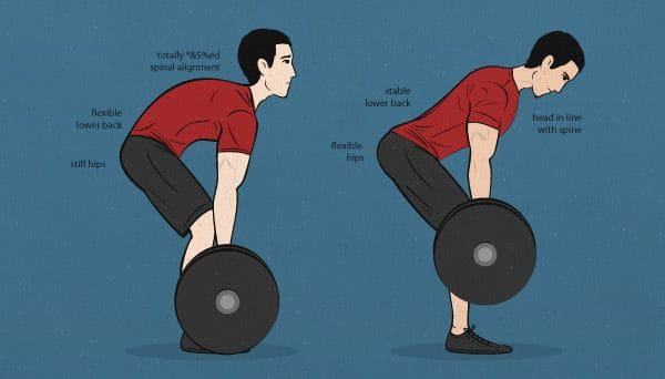 deadlift exercise proper form crossfit