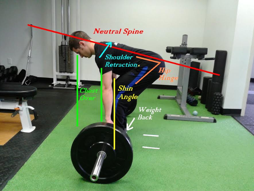 deadlifts corect position by male athlete