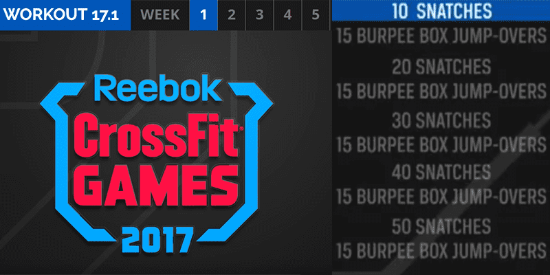 IMPORTANT CROSSFIT NEWS – The Deadline for Submitting Your Open 17.1 Score has Been Extended