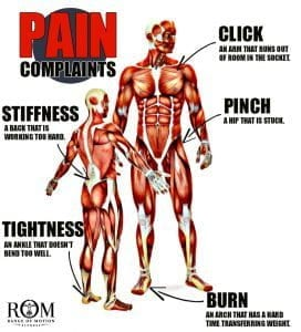 How to Help the 5 Most Common CROSSFIT Complaints of Pain