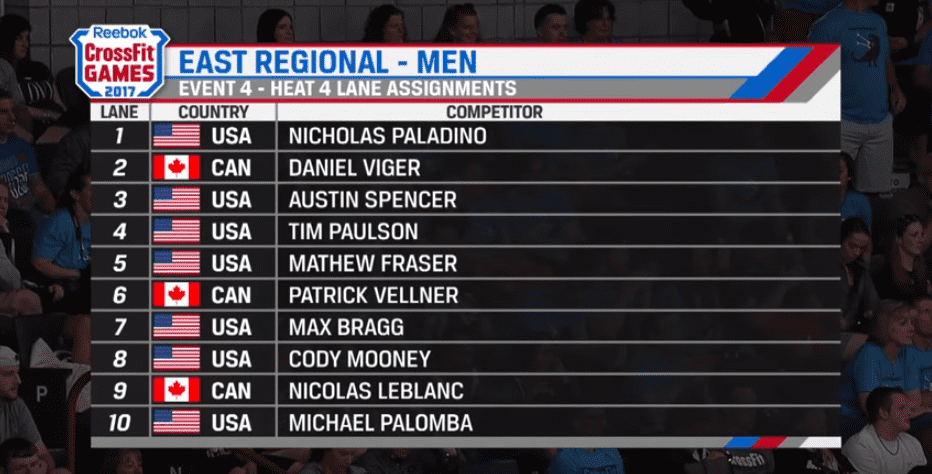 Watch the Full Workout from Event 4 of The CrossFit East Regionals (Fraser vs Vellner)