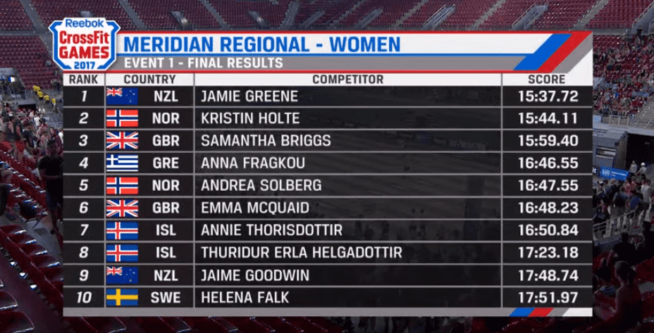 Female Event 1 Leaderboard