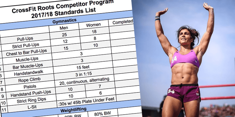 The Standards You Need to Become a Competitive Crossfitter