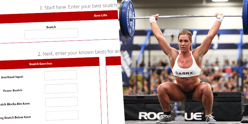 Are You Strong Enough? Find Out Using The Weightlifting Ratio Calculator