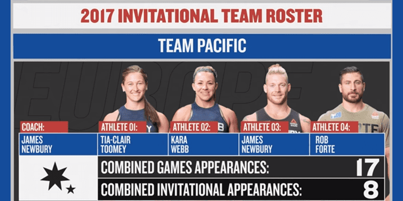 The 2017 Invitational Pacific Team Got Two Fittest Women on Earth