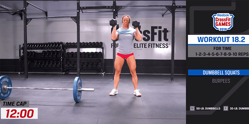 Important Movement Standards For Crossfit Open Workout 18 2 Boxrox