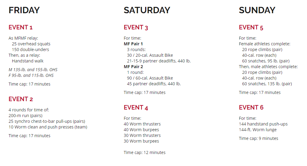 CrossFit Regionals Team Events