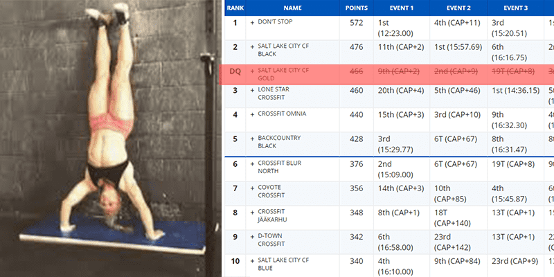 Another Failed Drug Test and 4 Year Ban – Salt Lake City CrossFit Gold Out of Games