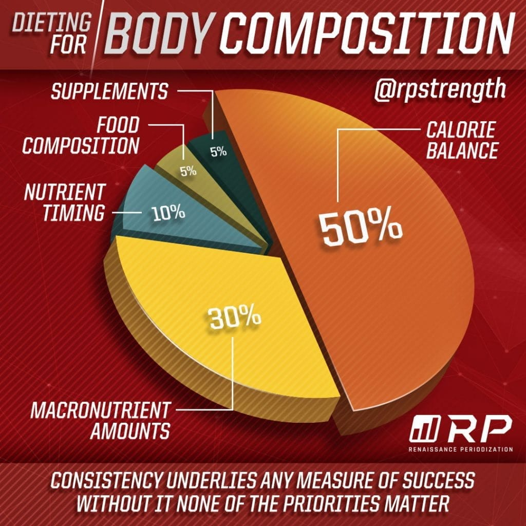 rp_bodycomposition