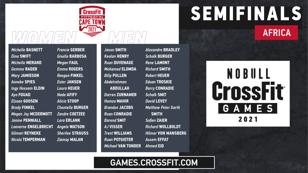 Individual athletes competing at CrossFit Fittest in Cape Town