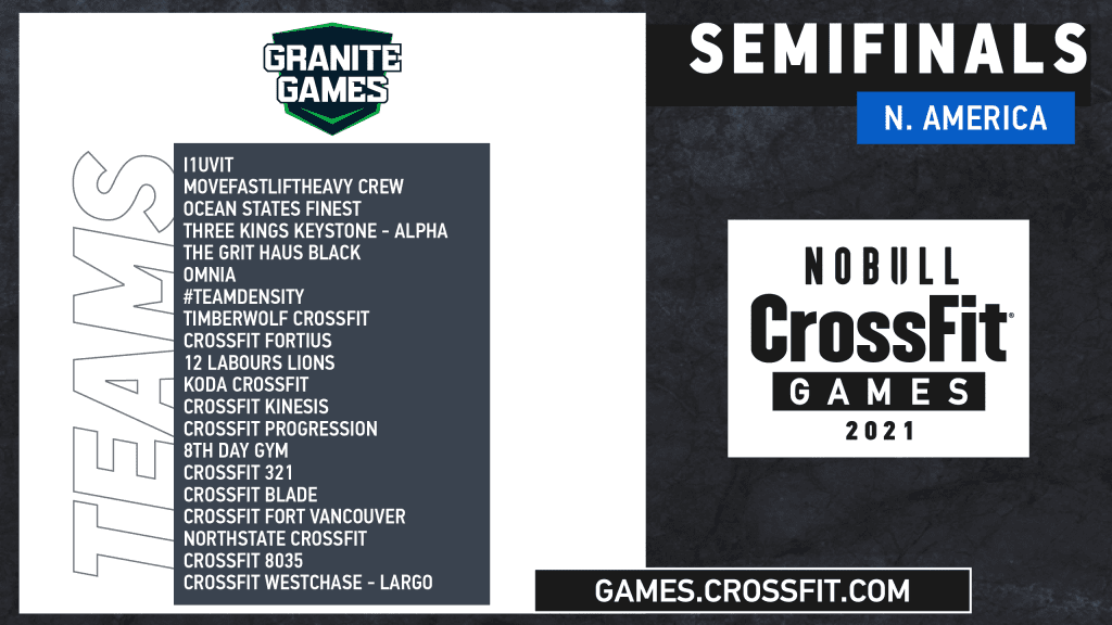Team Semifinals Granite Games