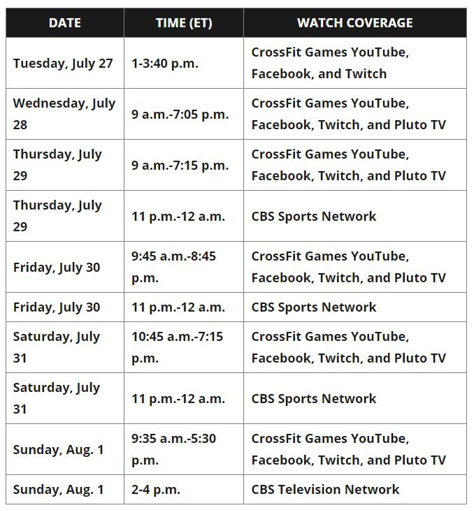 CrossFit Games 2021 schedule
