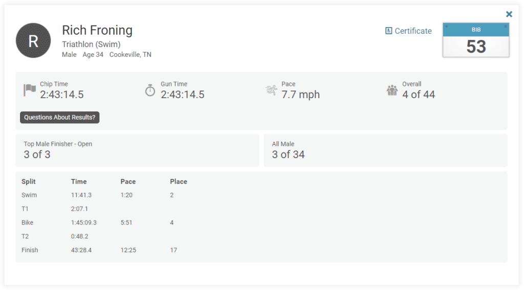 rich froning triathlon results